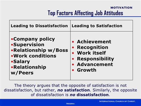Satisfaction Essay by Satisfaction Essay Free Payforessay Web Fc2