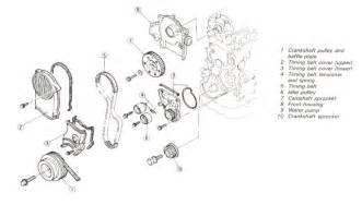 mazda ups 1972 93 b2000 and b2200 engines with timing belt