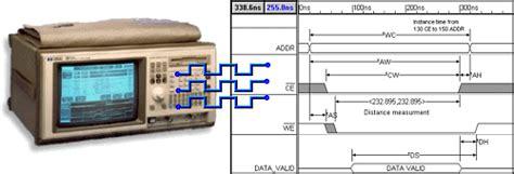 pattern generator logic analyzer waveformer pro translates agilent logic analyzer data into