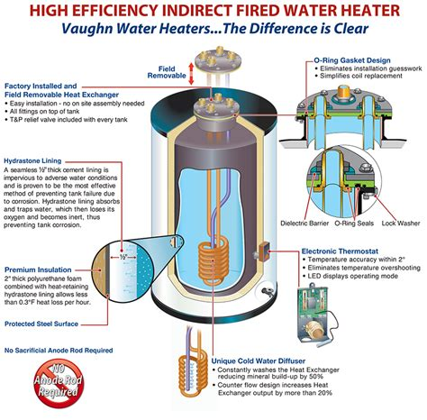 water heater specification wiring diagrams wiring diagrams