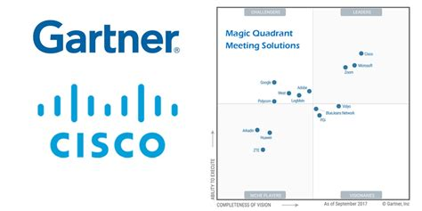 Led Gartner leading the way for meeting solutions cisco the gartner mq uc today