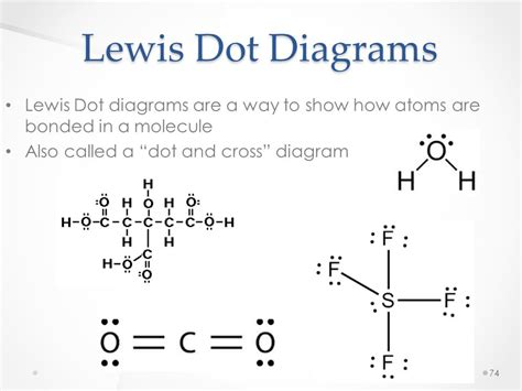 how to make a dot diagram lewis dot diagram calculator 28 images cf2s lewis