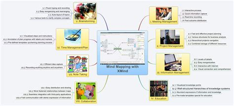 tutorial do xmind mind map for visual representation of business document