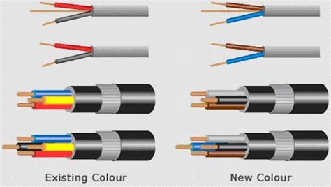 cable colours and new new cable colour code technical lib