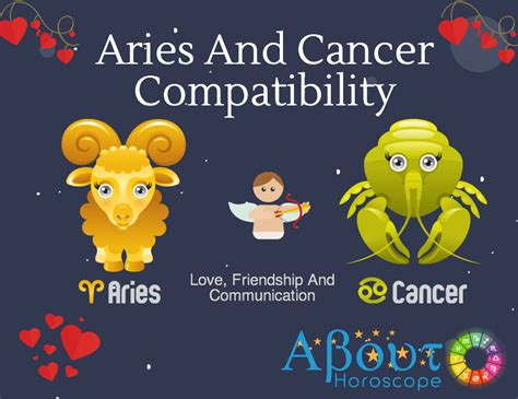 aries and cancer compatibility love friendship