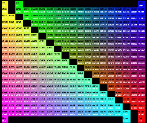 printable html color codes image gallery html color chart