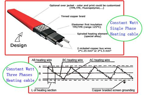 heat trace wiring diagram heat trace tools wiring diagram
