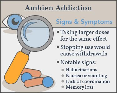 Ambien Detox Symptoms by Ambien Addiction An Overview On Treatment Signs Risks