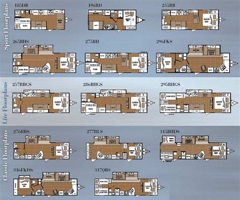 Rockwood 5th Wheel Floor Plans komfort 5th wheel trailer floor plans thefloors co