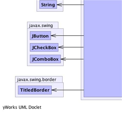 javax swing jcomponent vciconfigmapperlogpanel widar software