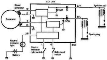 Suzuki Vx 800 Transistorized Ignition System Circuit
