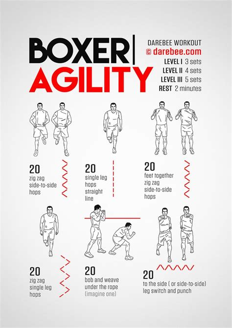 1000 ideas about boxing workout on kickboxing