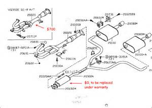 Nissan Micra Exhaust System Diagram 2004 Nissan Xterra Catalytic Converter Diagram 2004 Free