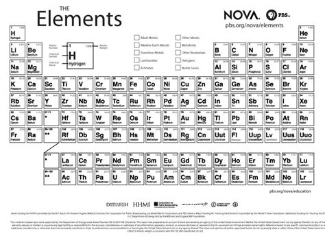printable periodic table large print 29 printable periodic tables free download template lab