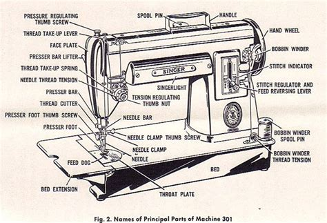 singer sewing machine parts diagram singer 301 technical specifications singer 301 singer