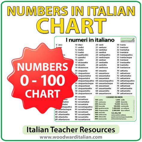 italian numbers 1 100 printable italian numbers chart woodward italian