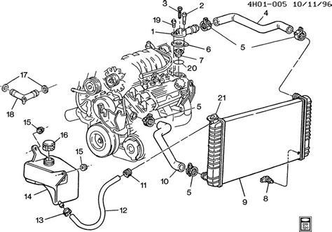 coolant hose diagram on a 2002 oldsmobile silhouette 1997 buick lesabre cooling system diagram auto engine