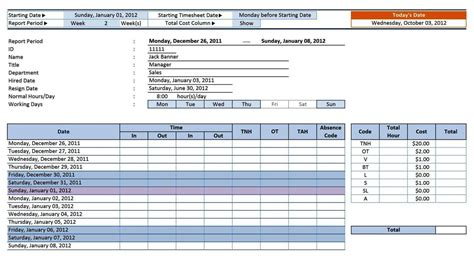 contract tracking spreadsheet template contract tracking template sletemplatess