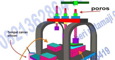 Cetakan Ulir Logam pasar tekhnik sparepart dari karet rubber sparepart