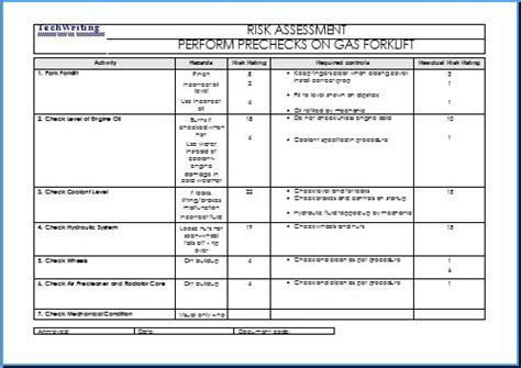 Lds 72 Hour Food Kit Ideas Risk Assessment Of A Company Forklift Truck Risk Assessment Template