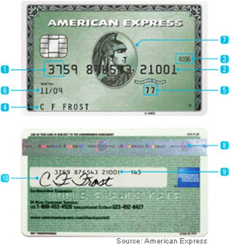 American Express Gift Card Cvc - how to recognize a valid credit card