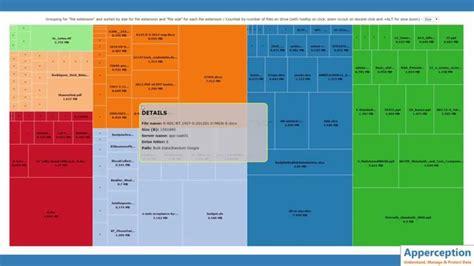 treemap layout d3 js data visualisation d3 treemap chart youtube