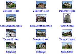 houses and homes topic resources houses and homes