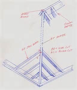 Hip Rafter Layout File Hip And Common Rafter Jpg