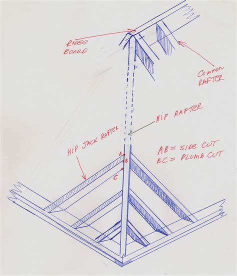 Hip Rafter File Hip And Common Rafter Jpg