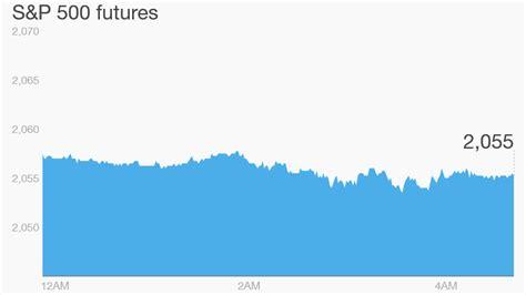 Premarket Trading Cnn « Tips Trading Cnn Premarket Stock Prices
