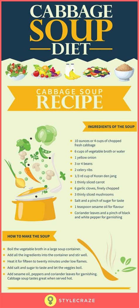 10 Day Detox Diet Cabbage Soup by 81 Best Images About Weight Loss On