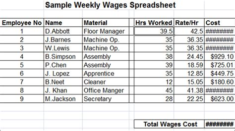 Salary Spreadsheet by 28 Salary Worksheet Excel Employee Wages And