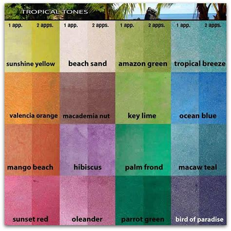 tropic colour desert dreaming color inspiration the tropics