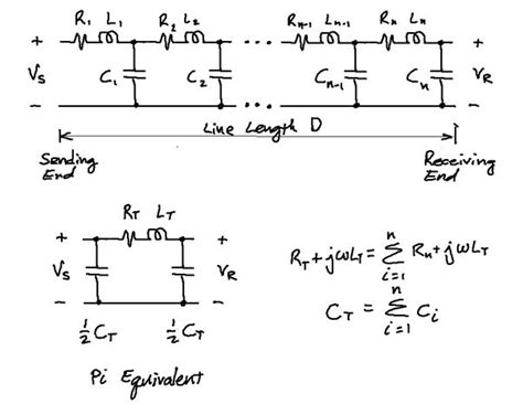 inductor and capacitor in transmission line in a transmission line what is the effect of increased inductance and capacitance