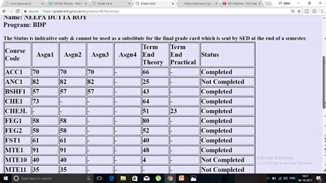 Ignou Mba Result Grade Card by New Update Ignou Grade Card Assignment Marks Updated