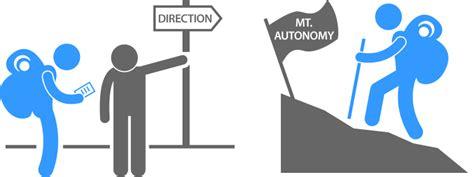 a sensible discussion about autonomy