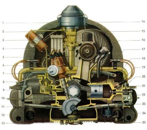 small engine service manuals 1989 volkswagen type 2 on board diagnostic system volkswagen bus engine cut away classic vw cars motor de auto coches y motocicletas vw vocho