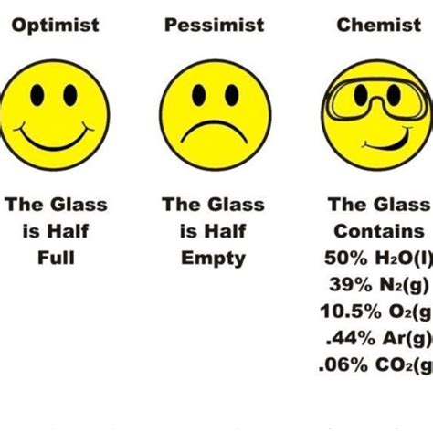 chemistry jokes 1428 best images about the biology classroom on