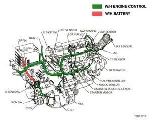 daewoo kalos wiring diagram kalos daewoo free wiring