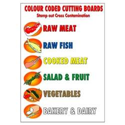 buy colour coded chopping board sign in cheap price on alibaba com