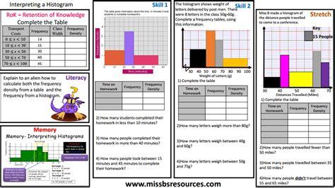 Histogram Worksheet Pdf by Interpreting Histograms Worksheet