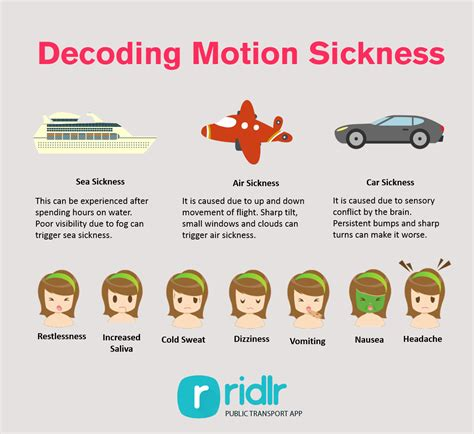 motion sickness motion sickness pictures posters news and on your pursuit hobbies