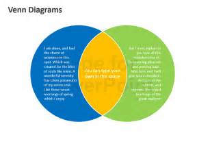 powerpoint diagram templates venn diagram editable powerpoint template