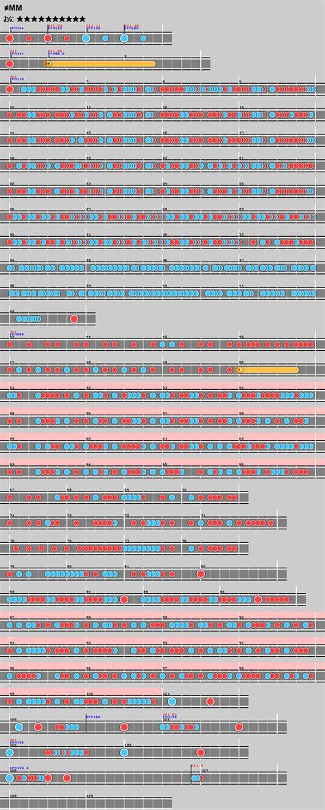 難易度表 おに Mm 太鼓の達人 譜面とかwiki 4 3 4 X 6 1 2 Envelope Template