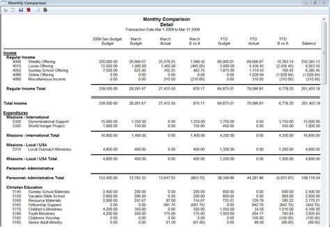 accounting report template sle ledger ledger ytd reports cdm knowledge base