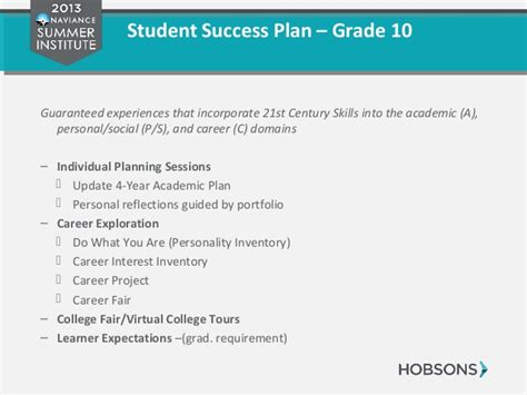 using naviance for student success plans in grades 6 12