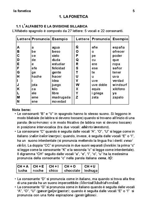 lettere alfabeto spagnolo spagnolo fonetica alfabeto divisione sillabica