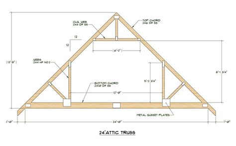 roof design plans roof design to fit in a loft recommend 2 2 meters of