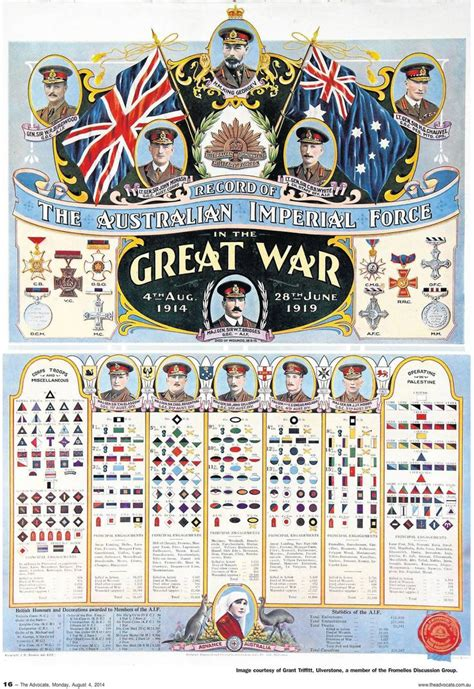 Golden Arm 6days Diskon 33 best images about anzac day ideas on poems remembrance day activities and