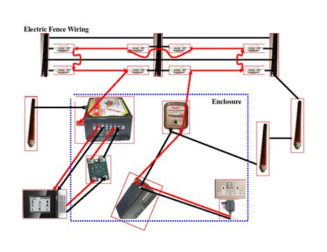 wiring diagram for electric fence tools for electric fence